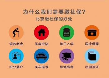 社保是在北京生存的重要凭证